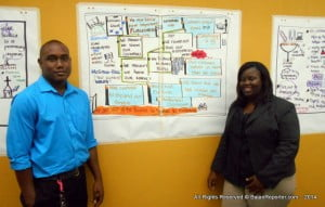 Bookline's Rochelle Walrond and Kevin Bishop with their path-chart at CHSB