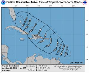 Dorian NHC NOAA