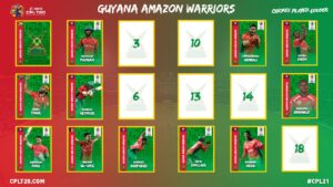The Amazon Warriors have six spots left to fill in their squad and these will be announced in the coming weeks.