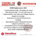 In the latest COVID-19 management update on Saturday evening, Minister of Home Affairs Wilfred Abrahams announced a new directive (NO. 11) would go into effect on Tuesday until June 29.